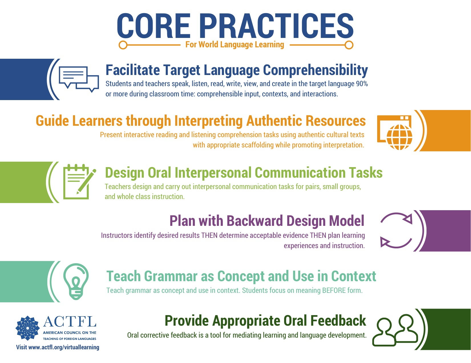 Guiding Principles For Language Learning Actfl